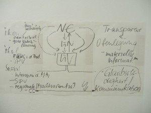 Skizze Berichte- Jana Gebauer Greenwashing