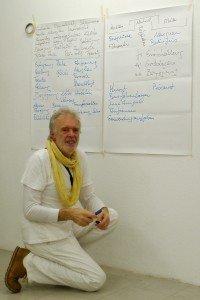 Workshop 2 Wohlfühle statt Reisen - Travelling